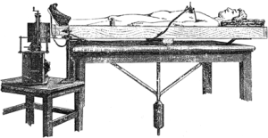 Angelo Mosso's tilting table