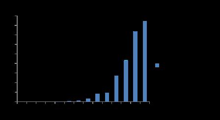 Fig1_neurosciencetitle